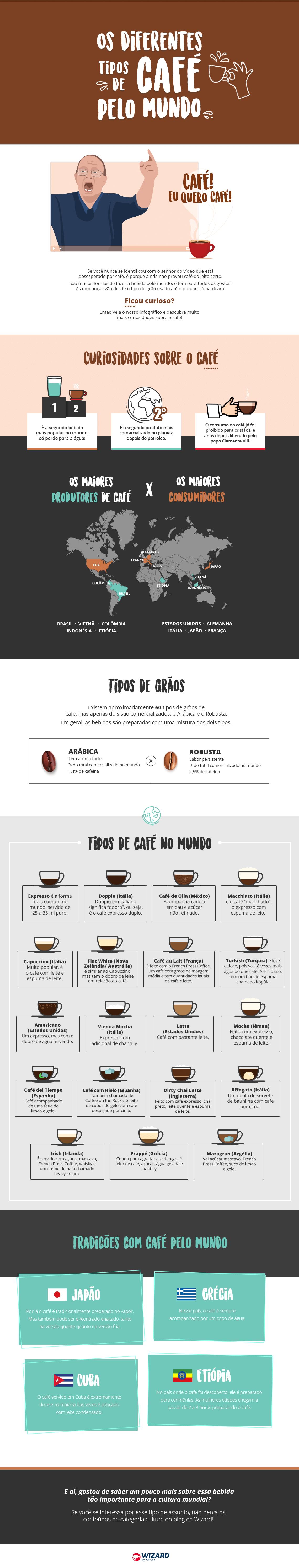 curiosidades sobre o café no mundo